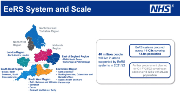 EeRS System and Scale
